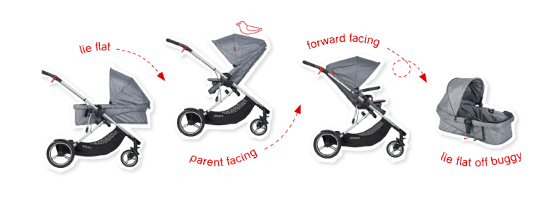 phil-teds-voyager-luxury-double-inline-stroller-four-modes-in-one-stroller-buggy